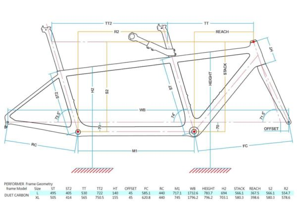 tandem size chart